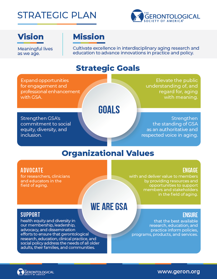 GSA 1121 Strategic Plan Infographics long final 01